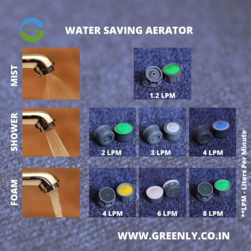 Water Saving Aerators in Chennai India